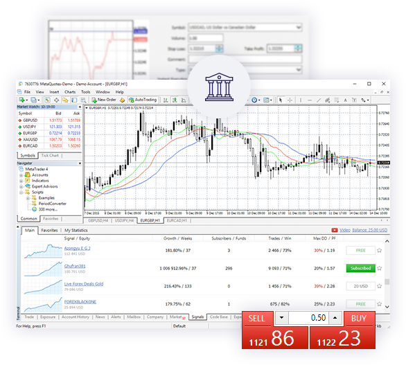 Trading Spreads