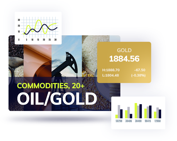 Trade Commodities at Global Prime